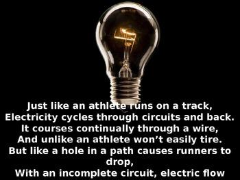 Electricity Poem