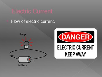 Electricity Power Point