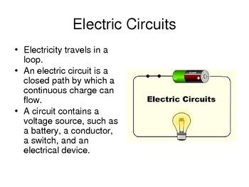 Electricity Power Point Teacher Notes