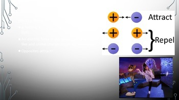 Electricity PowerPoint