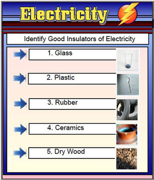 Electricity - Science Education Smart Board File 52 Pages