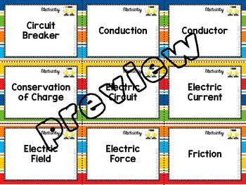 Electricity Slap Game