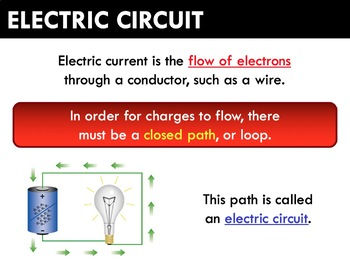 Electricity - Static and Current