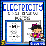 Electricity- Circuit Diagram Posters