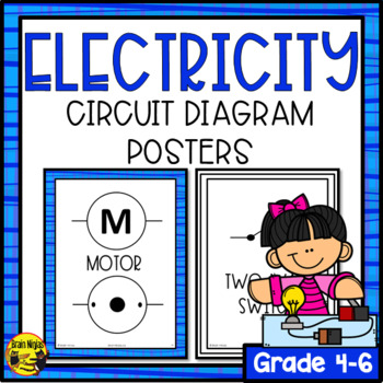 circuit diagram grade 6 electricity circuit diagram posters by brain ninjas tpt  electricity circuit diagram posters by