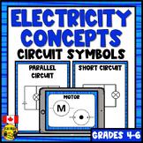 Electricity Circuit Symbol Diagram Posters