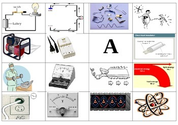 Electricity Terms Definitions and Visuals - Memory and Matching Cards