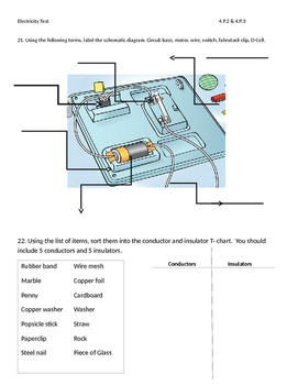 Electricity Test