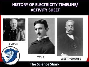 Electricity Timeline Activity