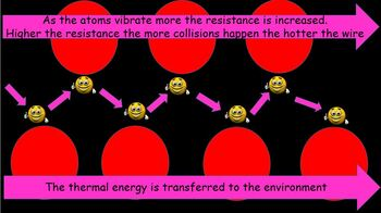 Electricity - Transferring energy