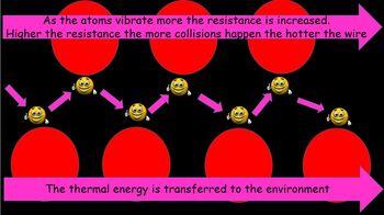 Electricity - Transferring energy