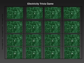 Electricity Trivia Game