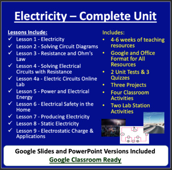 Electricity Unit - Complete & Fully Editable Current and Static Electricity Unit