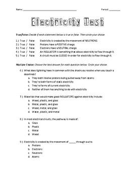 Electricity Unit Test