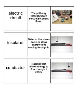 Electricity Unit Vocabulary Cards