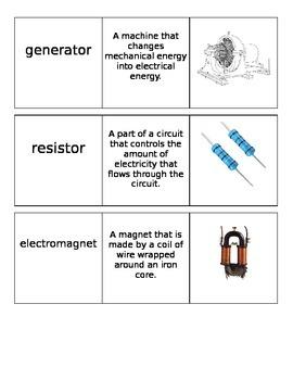 Electricity Unit Vocabulary Cards