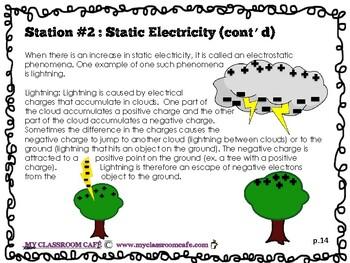 Electricity Unit in English (Ontario Curriculum grade 6)