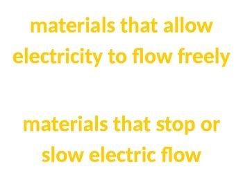 Electricity Vocabulary for Word Wall