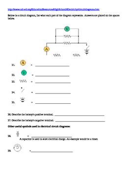 Electricity Webquest