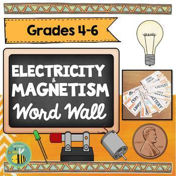 Electricity-Word Wall Cards {blank template included}