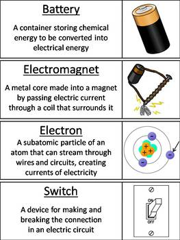 Electricity Word Wall Cards (Electrical Circuits, Insulators and Conductors etc)