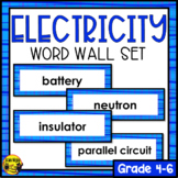 Electricity Word Wall Words- Editable