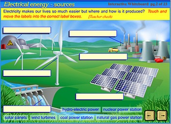 Electricity - a SmartBoard and Interactive Whiteboard Lesson