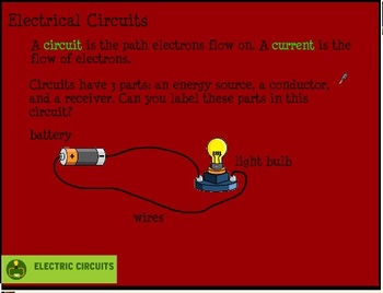 Electricity and Circuits Flipchart