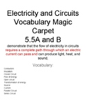 Electricity and Circuits Vocabulary Magic Carpet