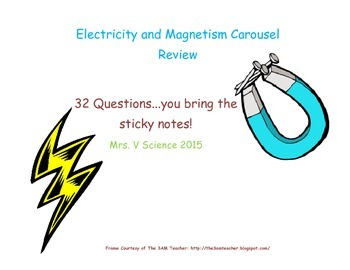 Electricity and Magnetism: Carousel Review Guide