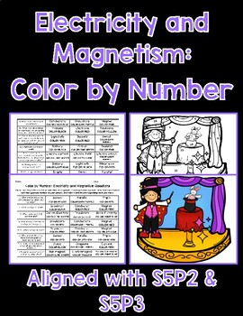 Electricity and Magnetism Color By Number