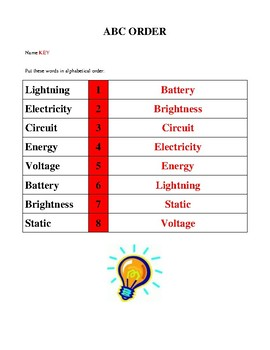Electricity and Magnetism Cross Curricular Unit, Activities and Worksheets