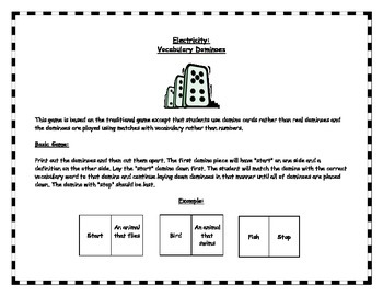 Electricity and Magnetism: Electricity Vocabulary Dominoes