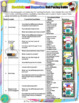 Electricity and Magnetism Interactive Notebook Pacing Guide Free!