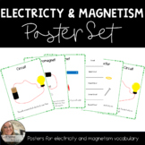 Electricity and Magnetism Poster Set
