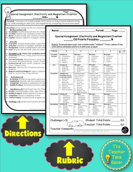 Electricity and Magnetism Project (directions and rubric)
