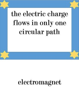 Electricity and Magnetism S5P3a S5P3d