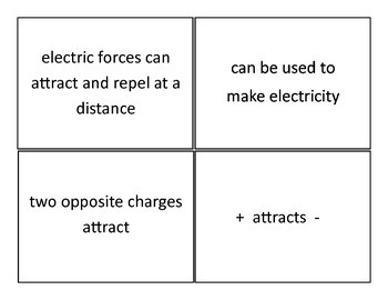 Electricity and Magnetism Sort Cards