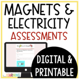 Electricity and Magnetism: Test and Quiz