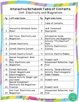 Electricity and Magnetism Unit Bundle (lessons, presentations, assessments)