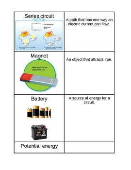 Electricity and Magnetism Vocabulary Cards
