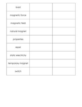 Electricity and Magnetism Vocabulary Packet