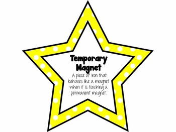 Electricity and Magnetism Word Wall Stars
