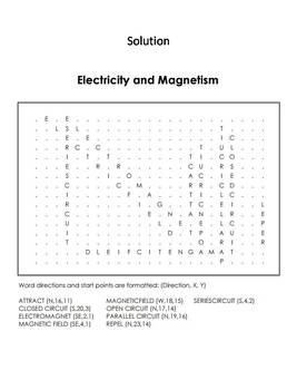 Electricity and Magnetism Activity/ Word Search