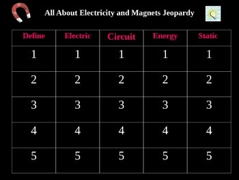 Electricity and Magnets Jeopardy