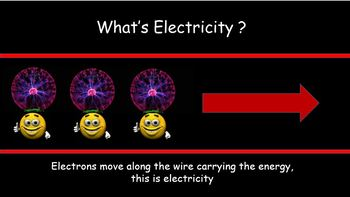 Physics. Electricity and circuits unit grade 5, 6 and 7 - 6 lesson bundle