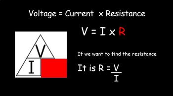 Physics. Electricity and circuits unit + Free Bonus Light Bundle