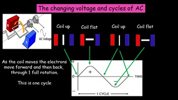 Electricity and electrical circuits - 12 lesson bundle