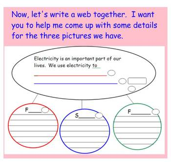Electricity expository writing activity lesson