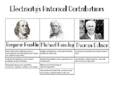 Electricity's Historical Contributors